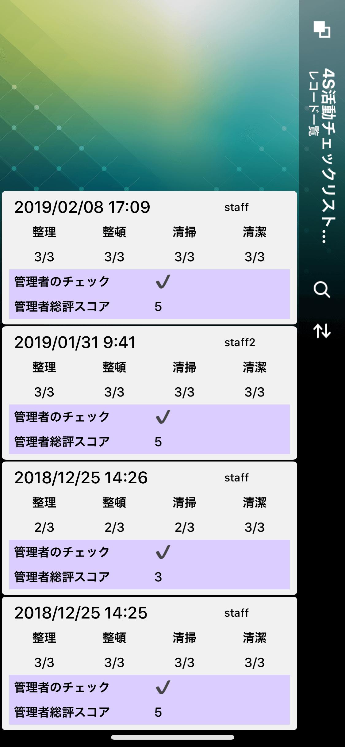 4S活動チェックリスト